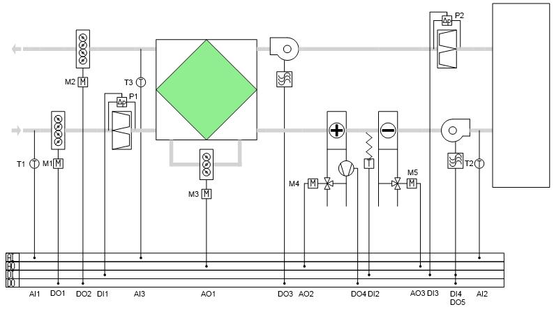 Program doboru automatyki - schemat układu sterowania centralą z wymiennikiem krzyżowym