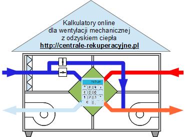 kalkulatory online dla wentylacji mechanicznej - obliczenia rekuperatorów