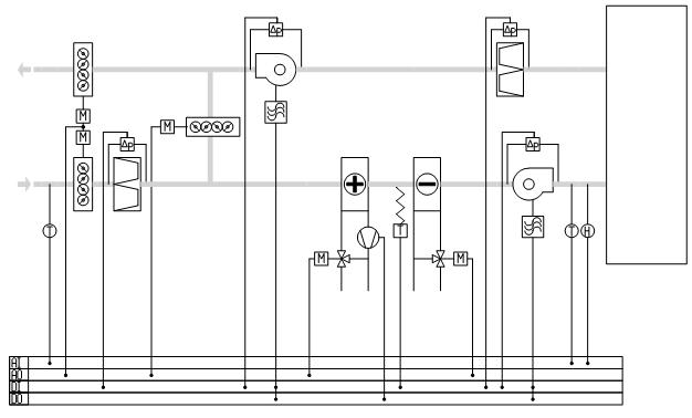 schemat układu automatyk centrali klimatyzacyjnej z komora mieszania, sterowanie wilgotnością powietrza