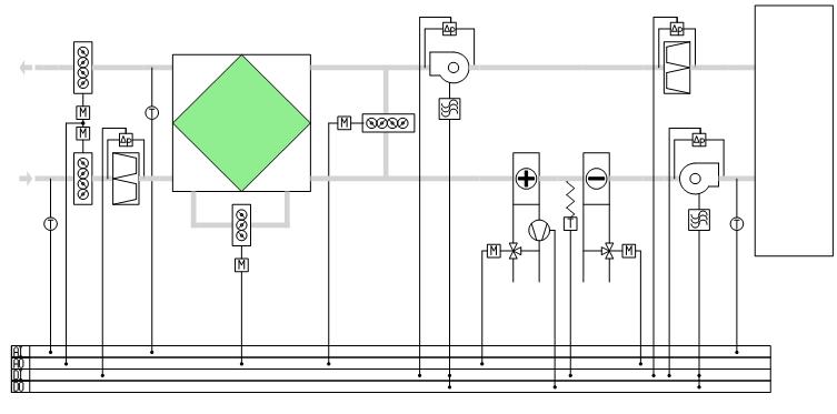 schemat automatyki centrali klimatyzacyjnej z wymiennikiem krzyżowym i komorą mieszania