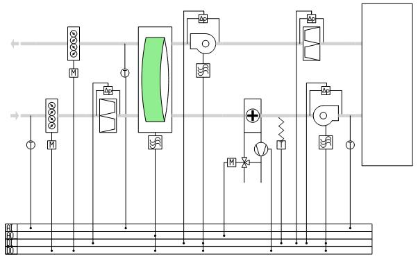 schemat automatyki centrali_klimatyzacyjnej z wymiennikiem obrotowym