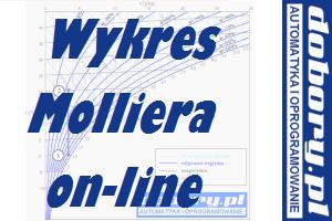 Mykres I-X (Moliera) - kalkulator on-line parametrów powietrza wilgotnego