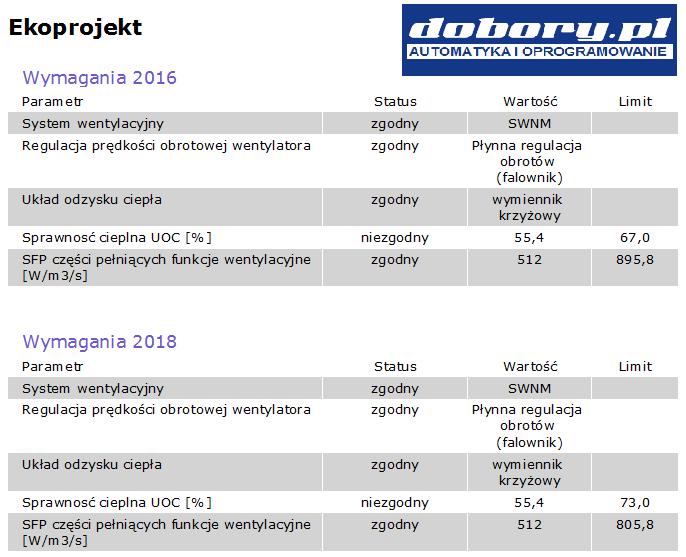 Ekoprojekt (ErP), EcoDesign dla wentylacji i klimatyzacji, przykład wydruku danych dla centrali klimatyzacyjnej nawiewno-wywiewnej z odzyskiem ciepła