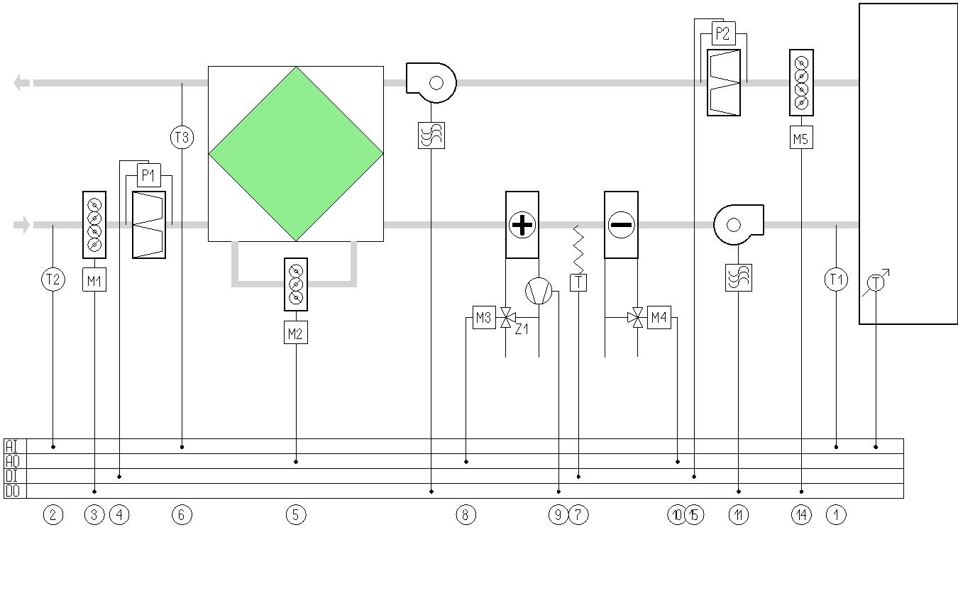 schemat automatyki klimatyzacji z odzyskiem ciepła