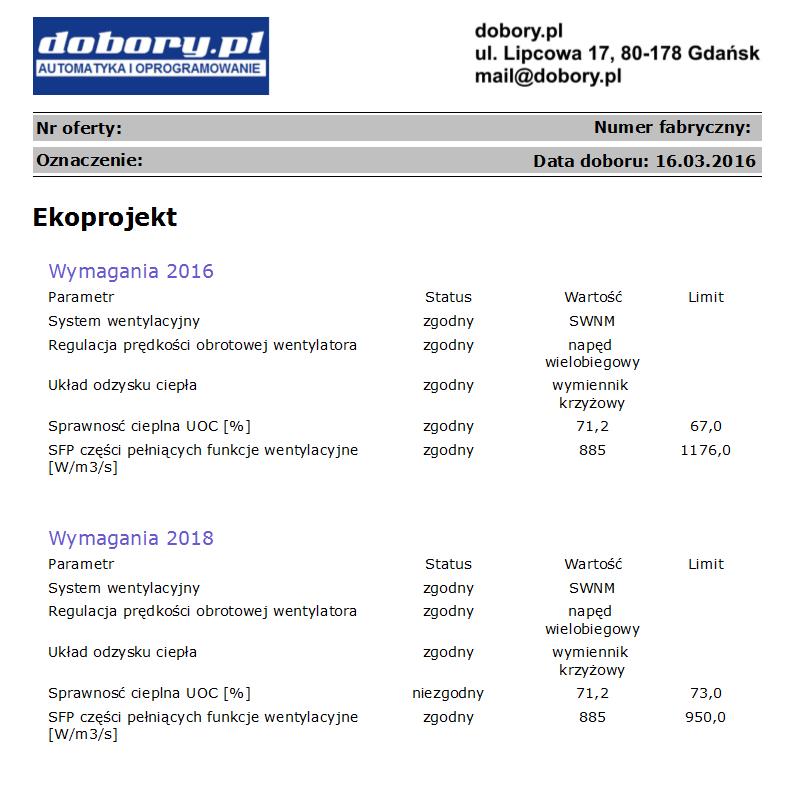 Dyrektywa 1253/2014 w programach doboru central